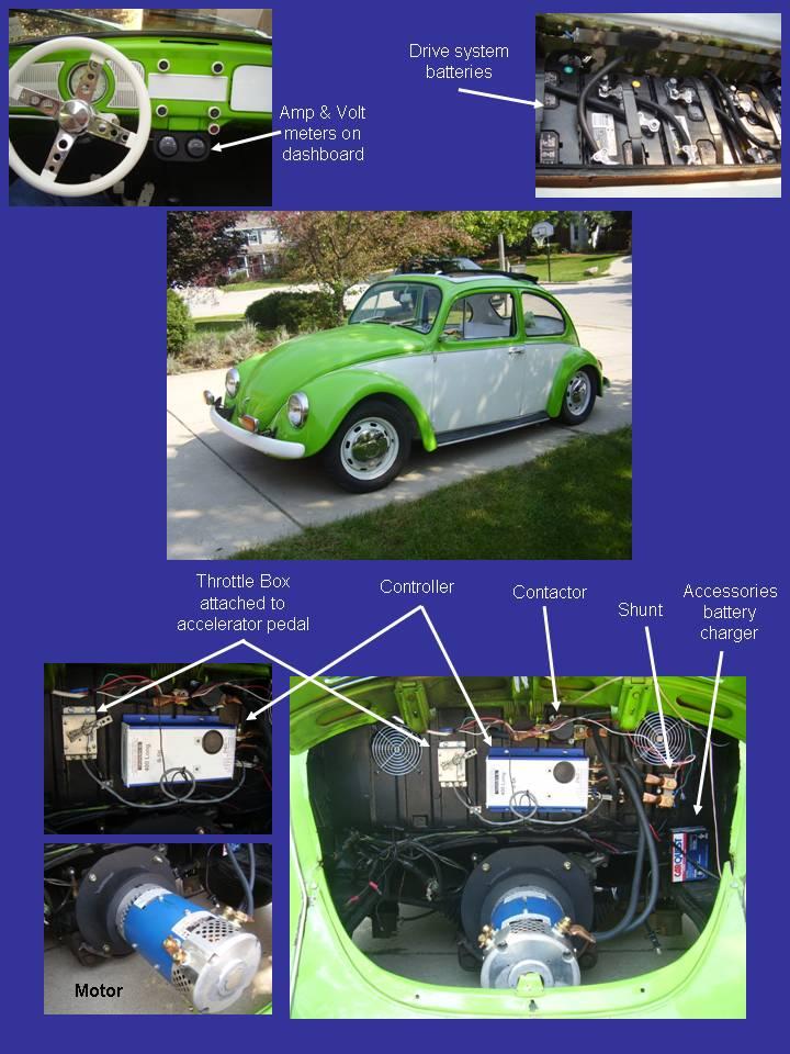 Electric Vehicle Conversion Project Dan On Escience Technical Computing Microsoft
